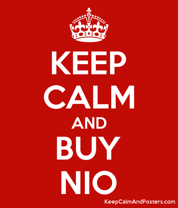 KEEP CALM AND BUY NIO Poster